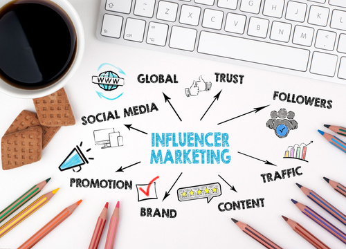 Influencer marketing concept. Chart with keywords and icons. Whi